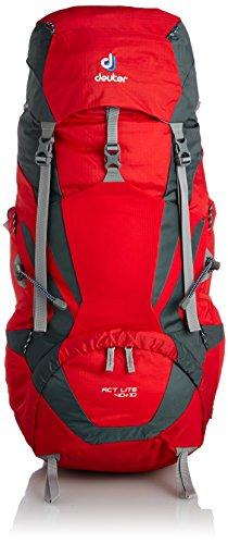 Top 8 Trekking Rucksack Deuter – Wanderrucksäcke