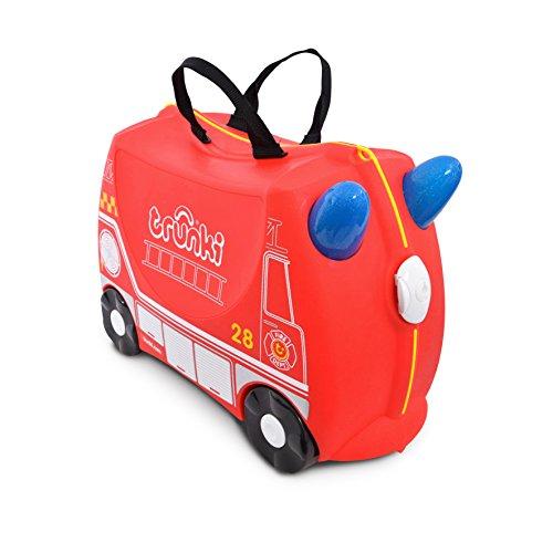 Top 10 Kinder Handgepäck – Kindergepäck
